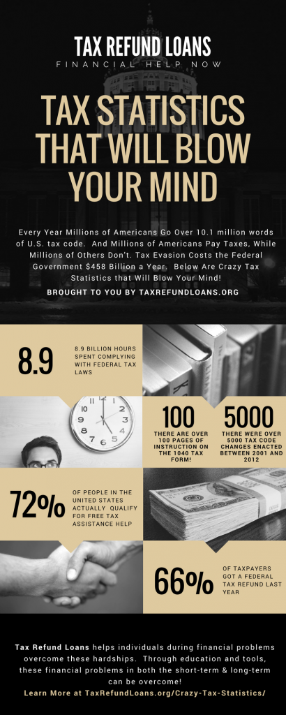 Tax stats that are crazy in an Infographic